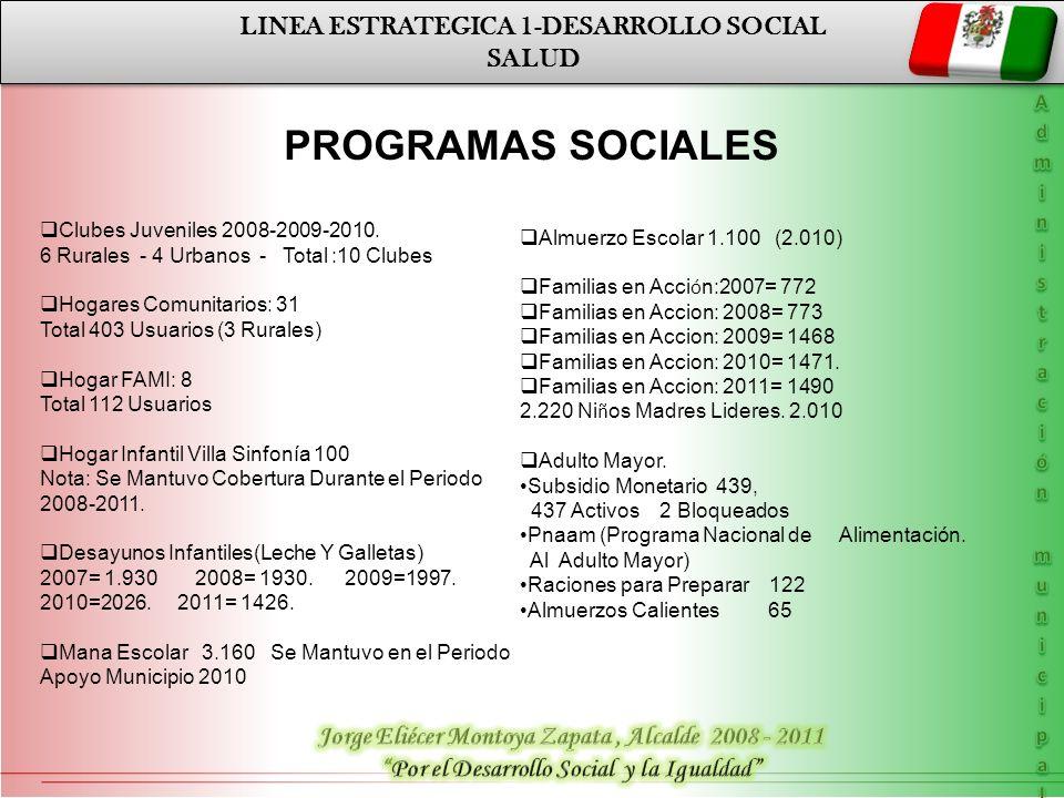 Otros LINEA ESTRATEGICA 1-DESARROLLO SOCIAL SALUD LINEA ESTRATEGICA 1-DESARROLLO SOCIAL SALUD Clubes Juveniles 2008-2009-2010. 6 Rurales - 4 Urbanos -
