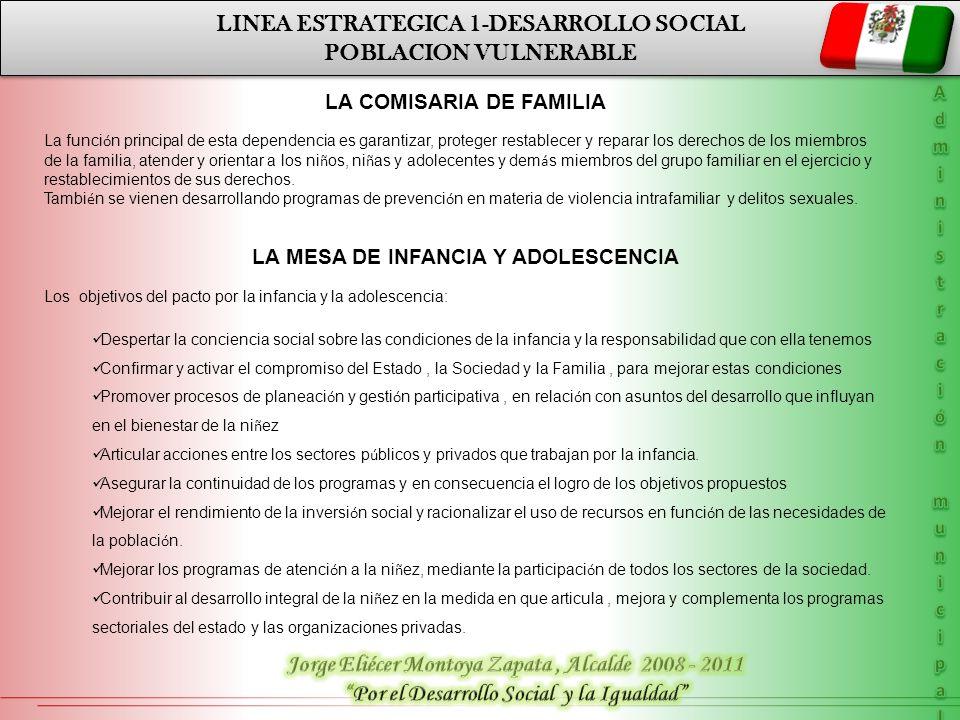 LINEA ESTRATEGICA 1-DESARROLLO SOCIAL POBLACION VULNERABLE LINEA ESTRATEGICA 1-DESARROLLO SOCIAL POBLACION VULNERABLE PLAN DE DESARRLLO DEPARTAMENTAL