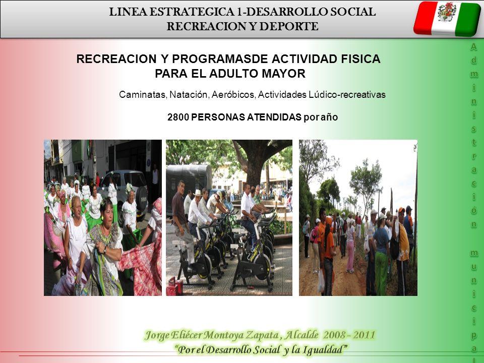 LINEA ESTRATEGICA 1-DESARROLLO SOCIAL RECREACION Y DEPORTE LINEA ESTRATEGICA 1-DESARROLLO SOCIAL RECREACION Y DEPORTE PLAN DE DESARROLLO DEPARTAMENTAL