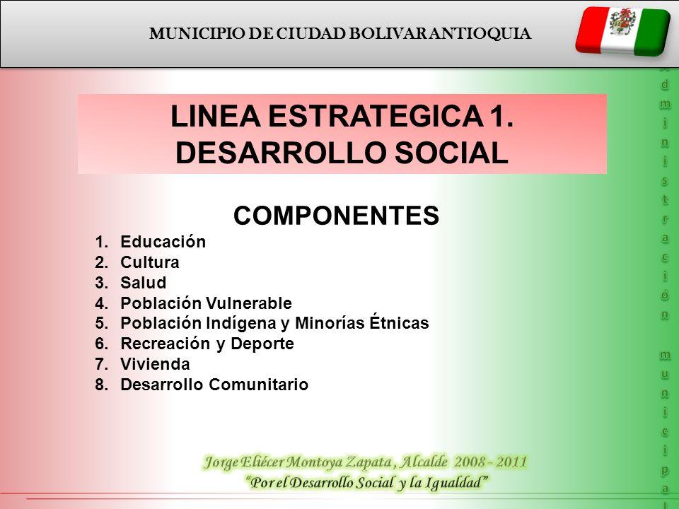 MUNICIPIO DE CIUDAD BOLIVAR ANTIOQUIA LINEA ESTRATEGICA 1. DESARROLLO SOCIAL COMPONENTES 1.Educación 2.Cultura 3.Salud 4.Población Vulnerable 5.Poblac