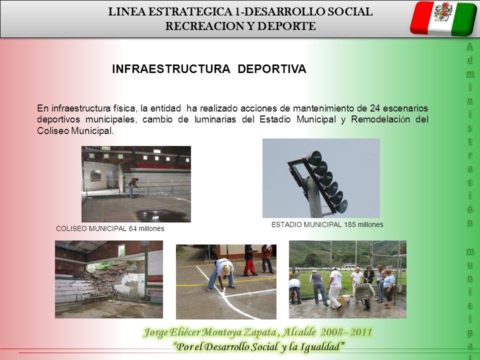 LINEA ESTRATEGICA 1-DESARROLLO SOCIAL RECREACION Y DEPORTE LINEA ESTRATEGICA 1-DESARROLLO SOCIAL RECREACION Y DEPORTE En infraestructura f í sica, la