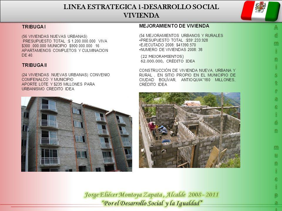 LINEA ESTRATEGICA 1-DESARROLLO SOCIAL VIVIENDA LINEA ESTRATEGICA 1-DESARROLLO SOCIAL VIVIENDA TRIBUGA I (56 VIVIENDAS NUEVAS URBANAS) PRESUPUESTO TOTA