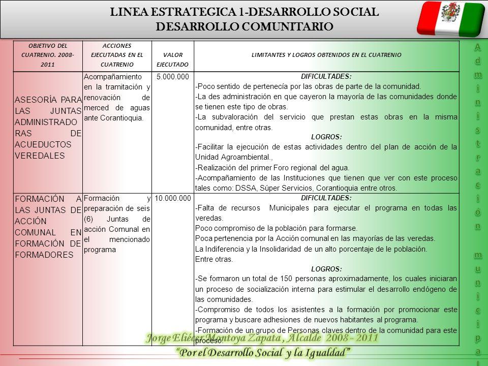 LINEA ESTRATEGICA 1-DESARROLLO SOCIAL DESARROLLO COMUNITARIO LINEA ESTRATEGICA 1-DESARROLLO SOCIAL DESARROLLO COMUNITARIO ASESORÍA PARA LAS JUNTAS ADM