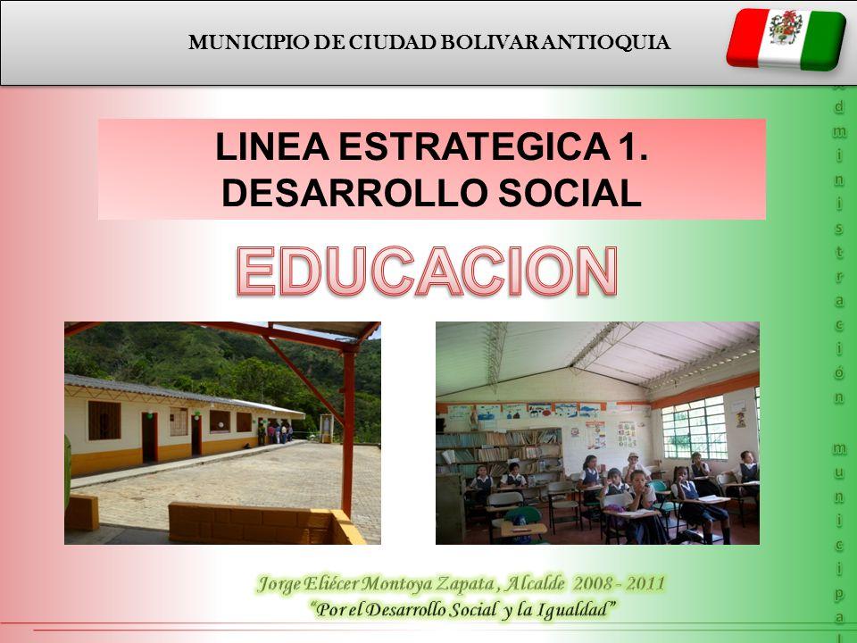 MUNICIPIO DE CIUDAD BOLIVAR ANTIOQUIA LINEA ESTRATEGICA 1. DESARROLLO SOCIAL