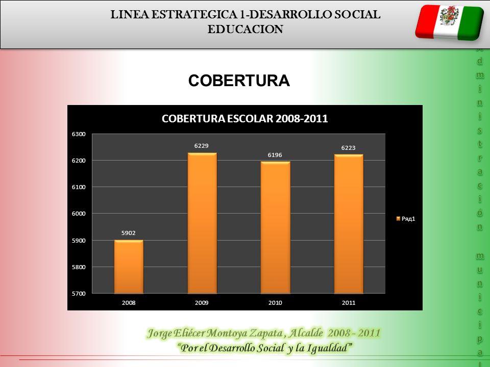 LINEA ESTRATEGICA 1-DESARROLLO SOCIAL EDUCACION LINEA ESTRATEGICA 1-DESARROLLO SOCIAL EDUCACION COBERTURA