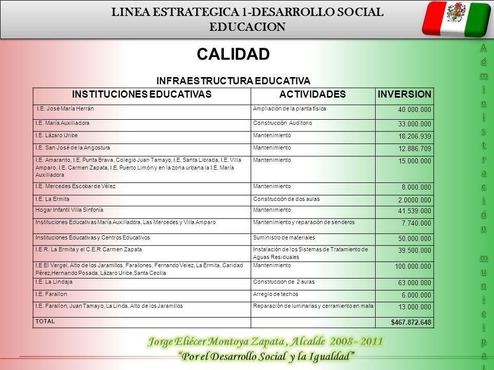 LINEA ESTRATEGICA 1-DESARROLLO SOCIAL EDUCACION LINEA ESTRATEGICA 1-DESARROLLO SOCIAL EDUCACION PLAN DE DESARROLLO DEPARTAMENTAL LINEA ESTRATÉGICA 1 D