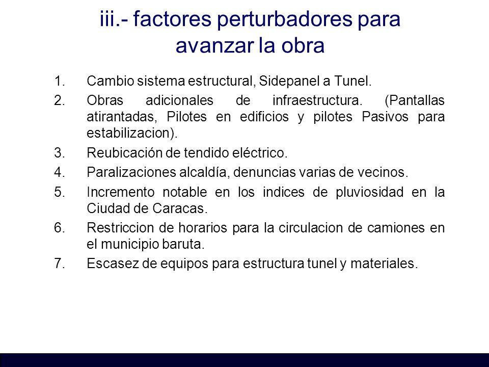 iii.- factores perturbadores para avanzar la obra 1.Cambio sistema estructural, Sidepanel a Tunel. 2.Obras adicionales de infraestructura. (Pantallas