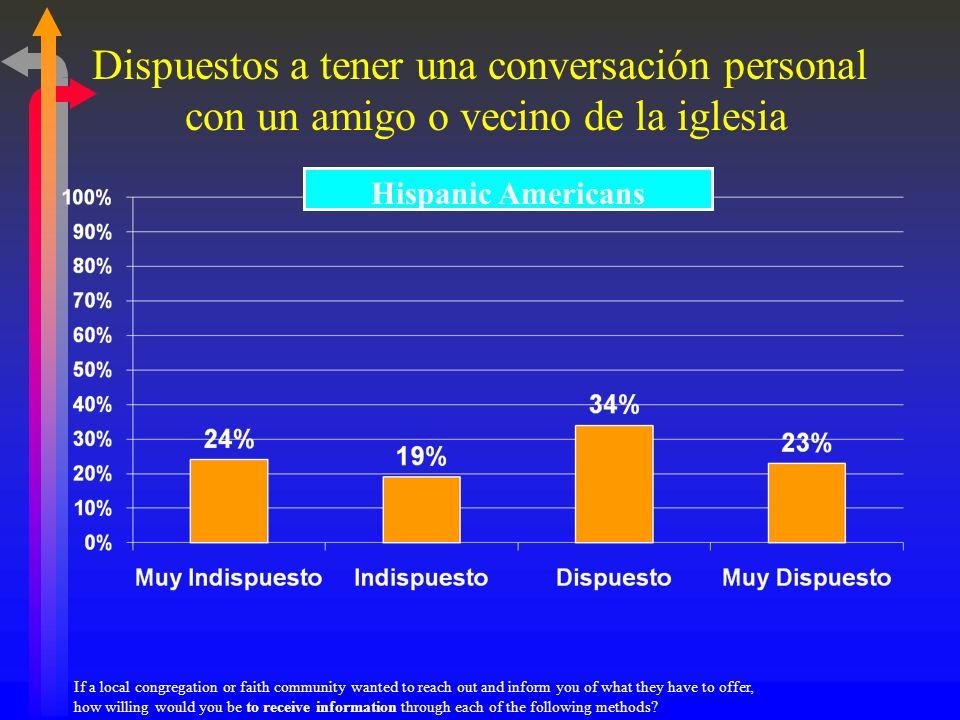 Dispuestos a tener conversación personal con un familiar Hispanic Americans If a local congregation or faith community wanted to reach out and inform