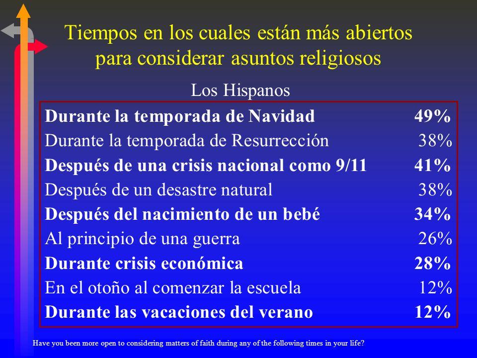 Evangelizando a los Hispanos ßII. Estrategias Eficaces ßE. Ministerios ßESL (Ingles como segundo idioma) ßClases de Ciudadanía ßEntrenamiento para mej