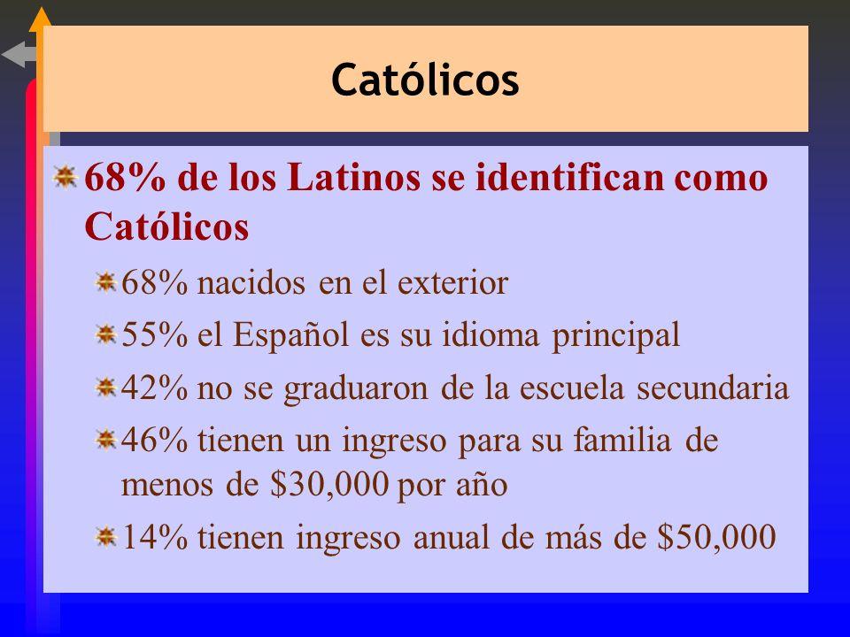 Artículo: Hispanic American Religious Cultures p. 365 ßEruditos Católicos: ßLas sectas no solo apelan a los pobres, oprimidos y marginados, ellos tamb