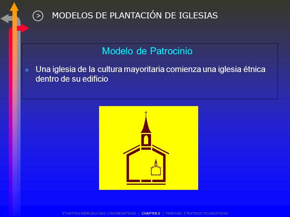 CONGREGANDO A LOS HISPANOS ßB. Examine los Modelos de Plantación ß1. Observación: Las iglesias Hispanas más grandes utilizan grupos en los hogares ßa.