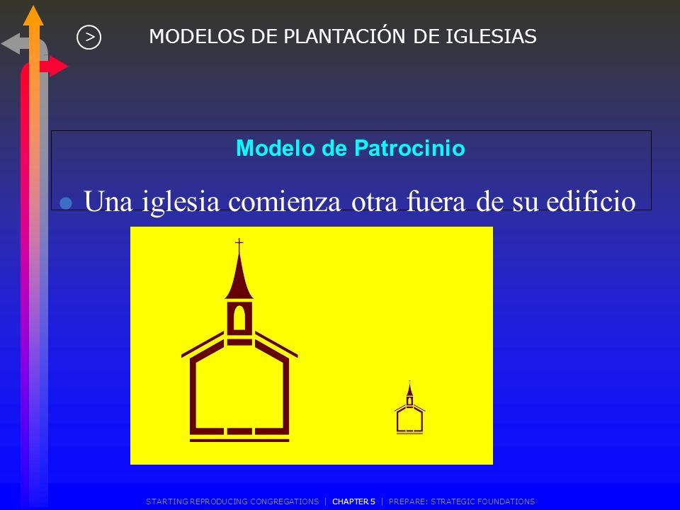 Modelo de Patrocinio Una iglesia de la cultura mayoritaria comienza una iglesia étnica dentro de su edificio MODELOS DE PLANTACIÓN DE IGLESIAS > START