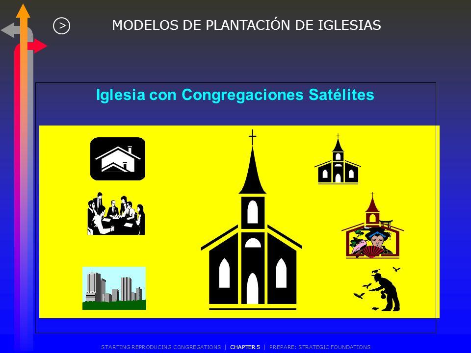 Modelo de Patrocinio Una iglesia de la cultura mayoritaria colabora con una iglesia étnica para comenzar una iglesia étnica MODELOS DE PLANTACIÓN DE I