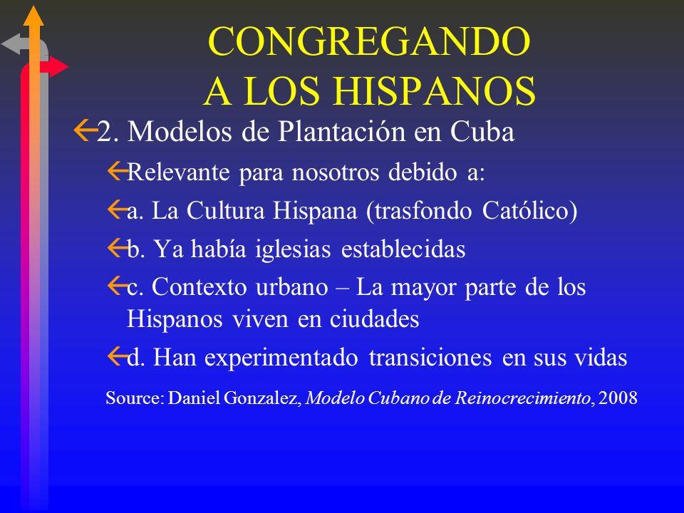 Movimiento de Plantación de Iglesias (Multiplicación de congregaciones) MODELOS DE PLANTACIÓN DE IGLESIAS > STARTING REPRODUCING CONGREGATIONS | CHAPT