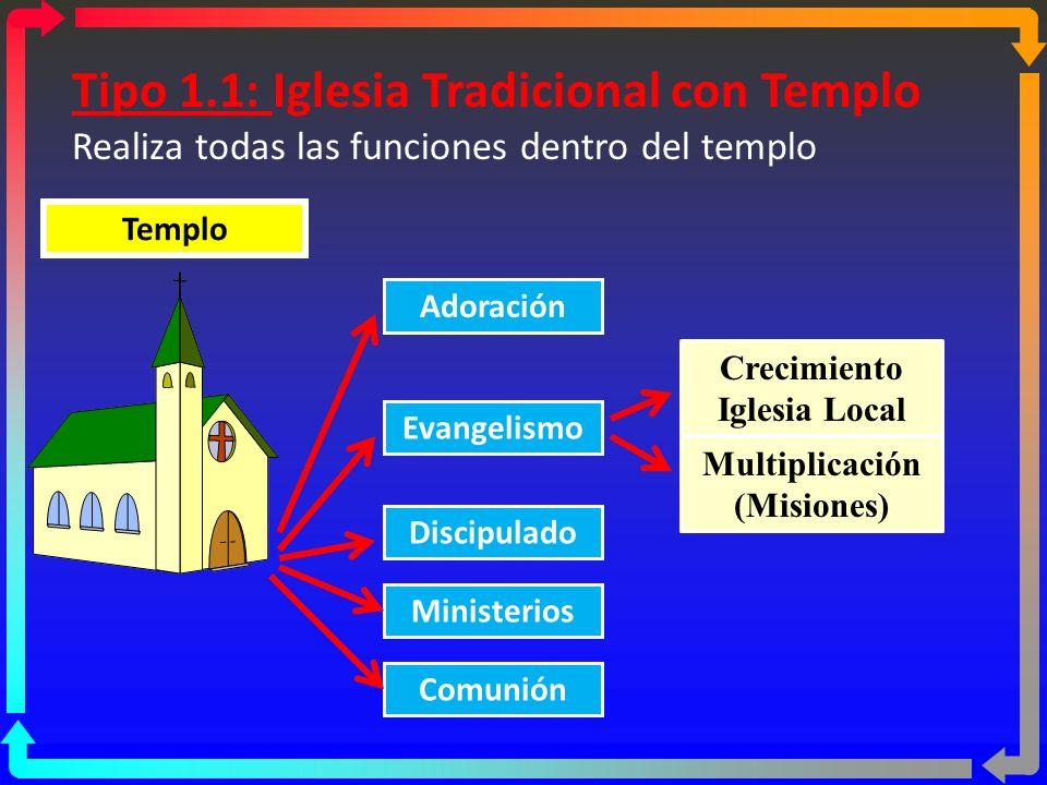 CONGREGANDO A LOS HISPANOS ß2. Modelos de Plantación en Cuba ßRelevante para nosotros debido a: ßa. La Cultura Hispana (trasfondo Católico) ßb. Ya hab