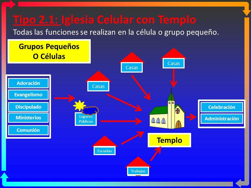 Tipo 1.2: Iglesia Tradicional con Templo Combina las funciones de la Iglesia en el templo y por los grupos. Adoración Evangelismo Discipulado Minister