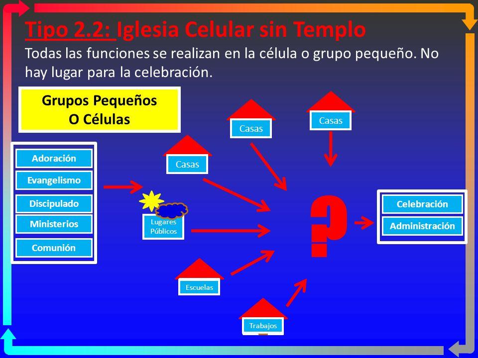 Tipo 2.1: Iglesia Celular con Templo Todas las funciones se realizan en la célula o grupo pequeño. Casas Escuelas Trabajos Grupos Pequeños O Células T