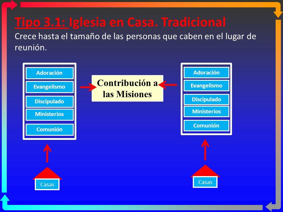 Tipo 2.2: Iglesia Celular sin Templo Todas las funciones se realizan en la célula o grupo pequeño. No hay lugar para la celebración. Casas Escuelas Tr