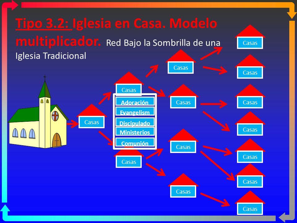 Tipo 3.2: Iglesia en Casa. Modelo multiplicador. Red conectada con una iglesia constituida en una casa Casas Adoración Evangelismo Discipulado Ministe