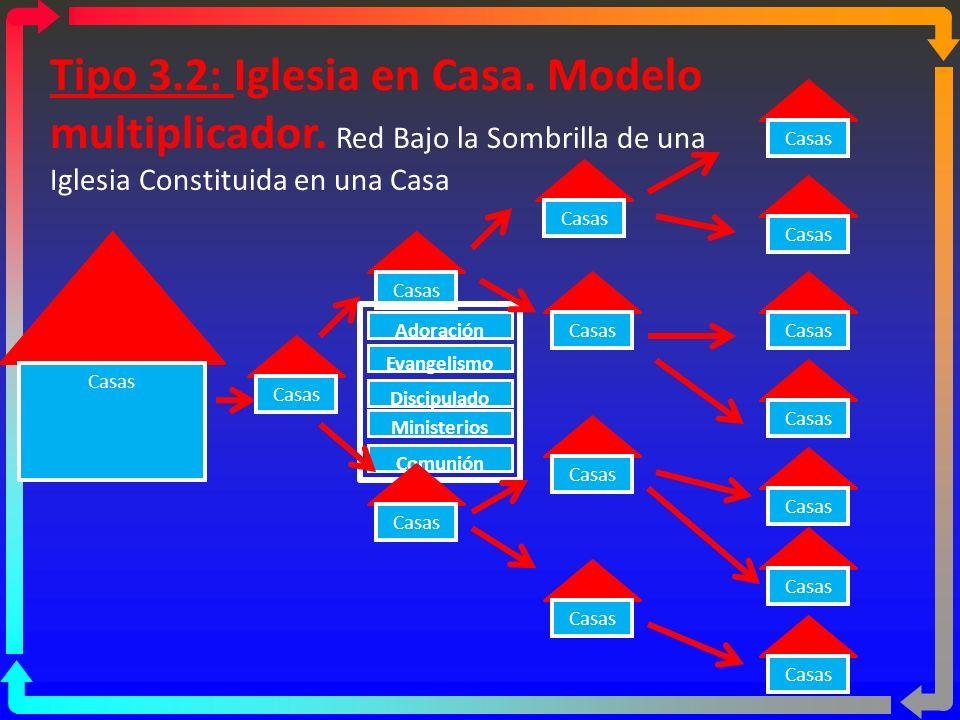 Tipo 3.2: Iglesia en Casa. Modelo multiplicador. Red Bajo la Sombrilla de una Asociación de Iglesias Casas Adoración Evangelismo Discipulado Ministeri