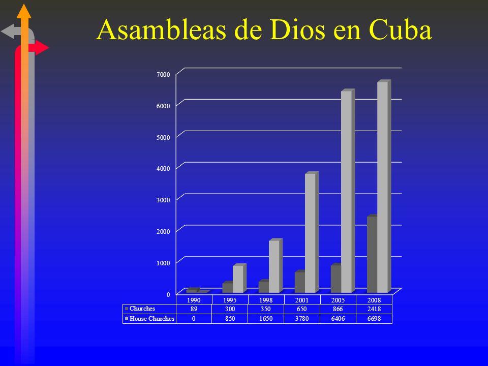 Asambleas de Dios en Cuba 199019951998200120052008 Iglesias893003506508662,418 Iglesias en Casas 08501,6503,7806,4066,698 Miembros12,00040,00085,00010
