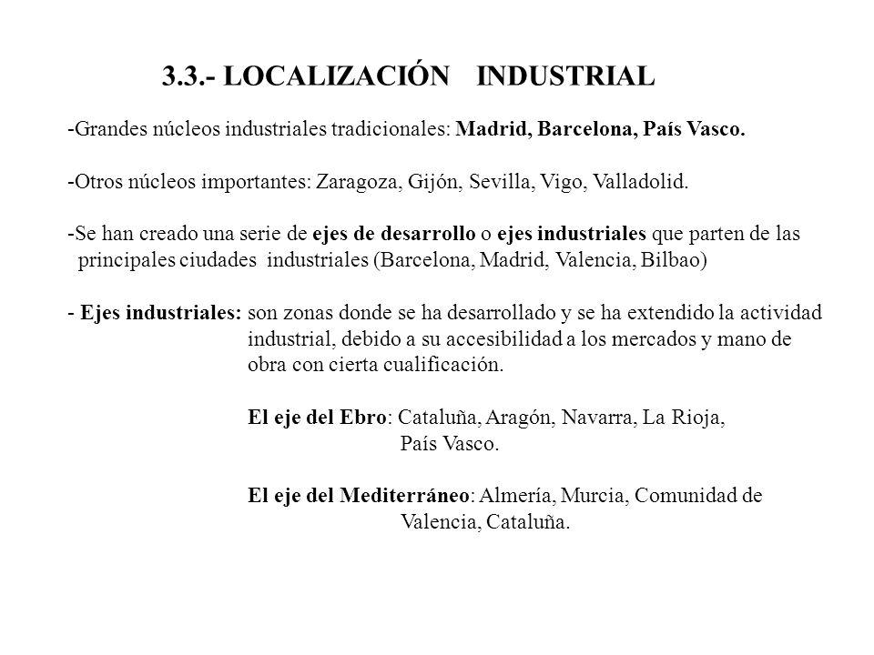 3.3.- LOCALIZACIÓN INDUSTRIAL -Grandes núcleos industriales tradicionales: Madrid, Barcelona, País Vasco. -Otros núcleos importantes: Zaragoza, Gijón,