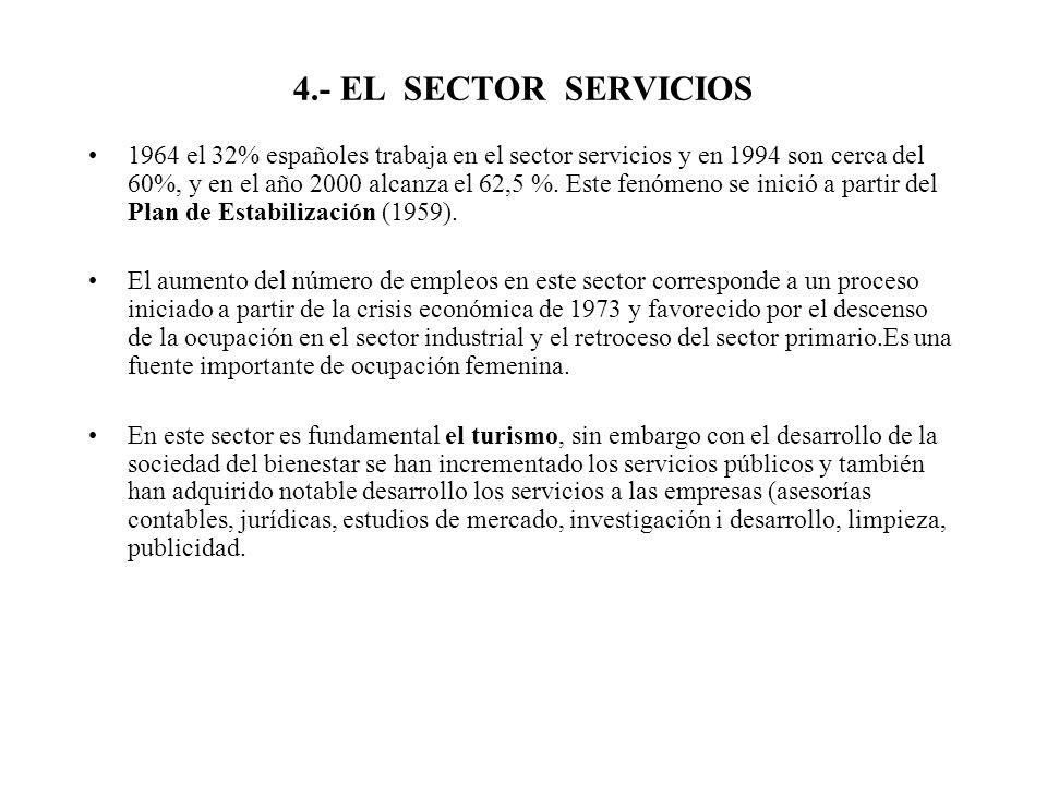 4.- EL SECTOR SERVICIOS 1964 el 32% españoles trabaja en el sector servicios y en 1994 son cerca del 60%, y en el año 2000 alcanza el 62,5 %. Este fen