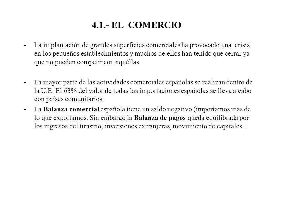 4.1.- EL COMERCIO -La implantación de grandes superficies comerciales ha provocado una crisis en los pequeños establecimientos y muchos de ellos han t