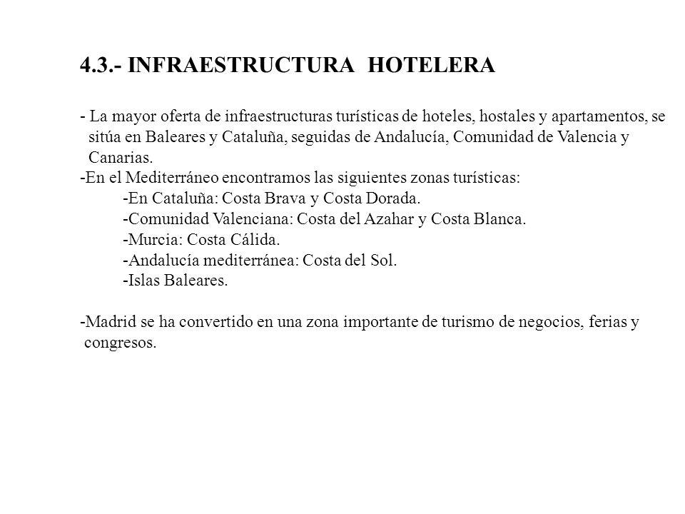 4.3.- INFRAESTRUCTURA HOTELERA - La mayor oferta de infraestructuras turísticas de hoteles, hostales y apartamentos, se sitúa en Baleares y Cataluña,