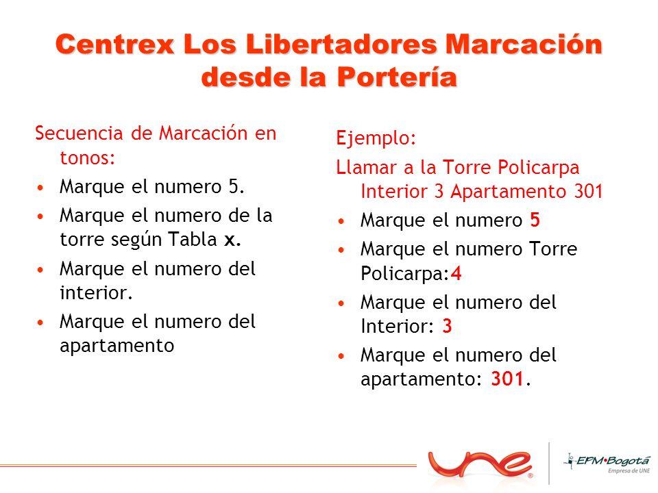 Centrex Los Libertadores Marcación desde la Portería Secuencia de Marcación en tonos: Marque el numero 5. Marque el numero de la torre según Tabla x.