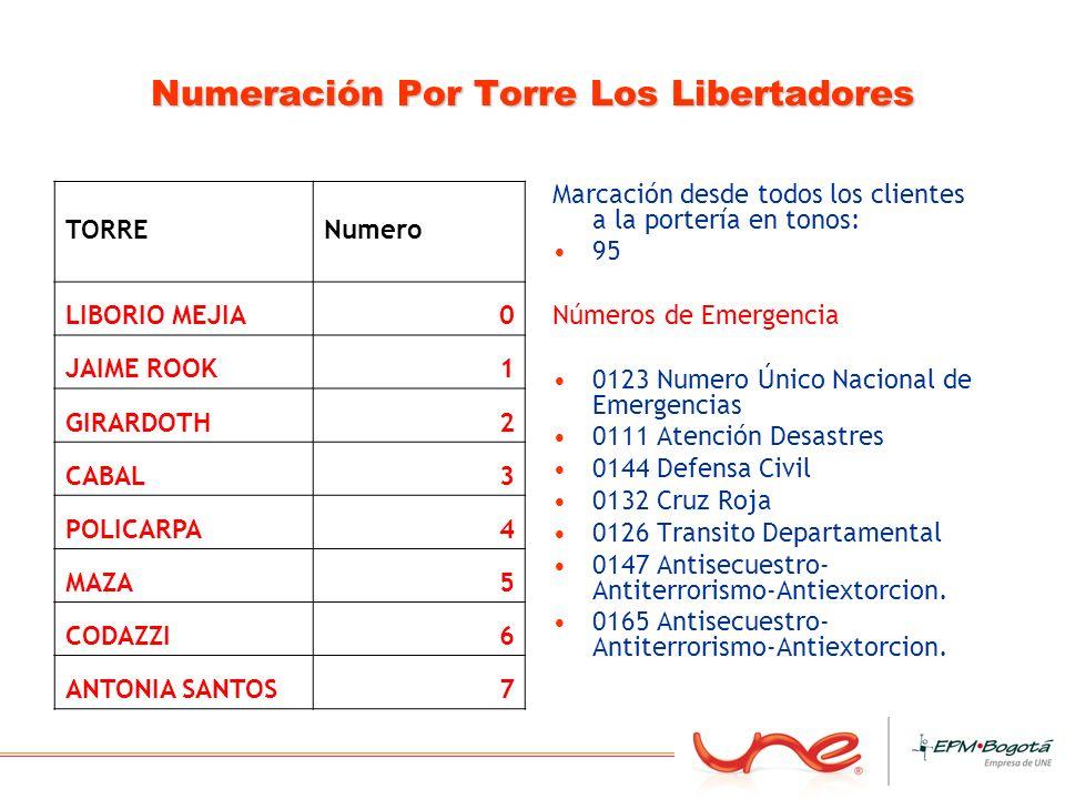 Numeración Por Torre Los Libertadores Marcación desde todos los clientes a la portería en tonos: 95 Números de Emergencia 0123 Numero Único Nacional d