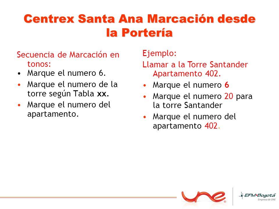 Centrex Santa Ana Marcación desde la Portería Secuencia de Marcación en tonos: Marque el numero 6. Marque el numero de la torre según Tabla xx. Marque