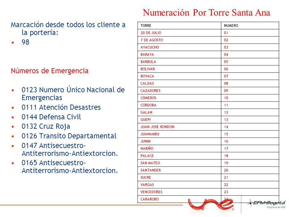 Marcación desde todos los cliente a la portería: 98 Números de Emergencia 0123 Numero Único Nacional de Emergencias 0111 Atención Desastres 0144 Defen