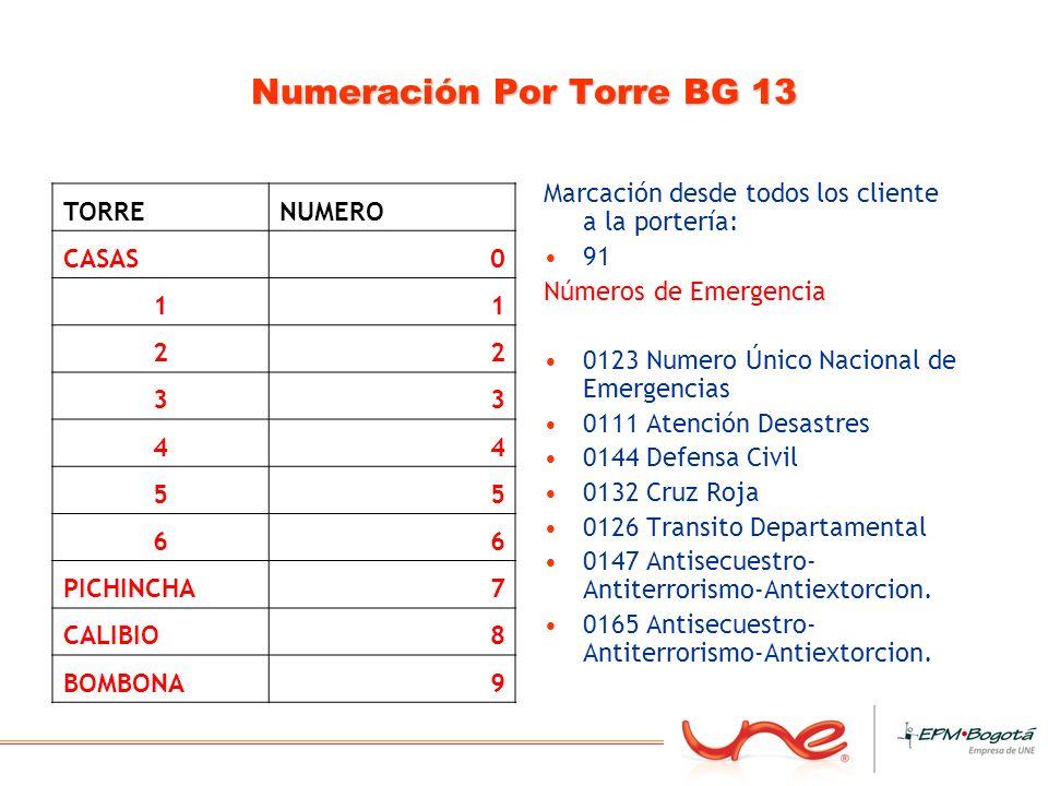 Numeración Por Torre BG 13 Marcación desde todos los cliente a la portería: 91 Números de Emergencia 0123 Numero Único Nacional de Emergencias 0111 At