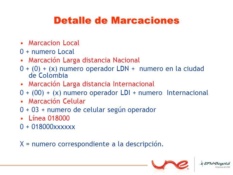 Detalle de Marcaciones Marcacion Local 0 + numero Local Marcación Larga distancia Nacional 0 + (0) + (x) numero operador LDN + numero en la ciudad de