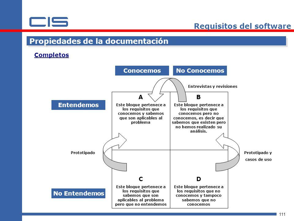 111 Requisitos del software Propiedades de la documentación Completos A Este bloque pertenece a los requisitos que conocemos y sabemos que son aplicables al problema B Este bloque pertenece a los requisitos que conocemos pero no conocemos, es decir que sabemos que existen pero no hemos realizado su análisis.