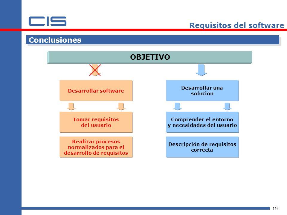 116 Requisitos del software Conclusiones OBJETIVO Desarrollar software Desarrollar una solución Tomar requisitos del usuario Comprender el entorno y necesidades del usuario Realizar procesos normalizados para el desarrollo de requisitos Descripción de requisitos correcta