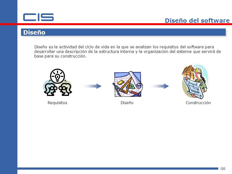 120 Diseño del software Diseño Diseño es la actividad del ciclo de vida en la que se analizan los requisitos del software para desarrollar una descripción de la estructura interna y la organización del sistema que servirá de base para su construcción.