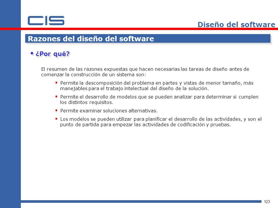123 Diseño del software Razones del diseño del software ¿Por qué.