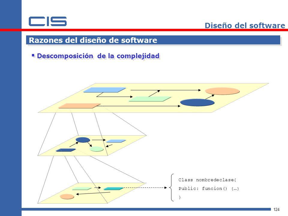 124 Diseño del software Razones del diseño de software Descomposición de la complejidad Class nombredeclase{ Public: funcion() {…} }