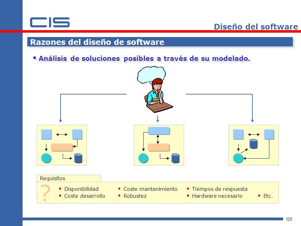 125 Diseño del software Razones del diseño de software Análisis de soluciones posibles a través de su modelado.