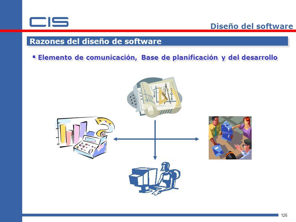 126 Diseño del software Razones del diseño de software Elemento de comunicación, Base de planificación y del desarrollo