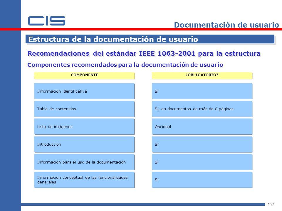 152 Documentación de usuario Estructura de la documentación de usuario Recomendaciones del estándar IEEE 1063-2001 para la estructura Componentes recomendados para la documentación de usuario COMPONENTE¿OBLIGATORIO.