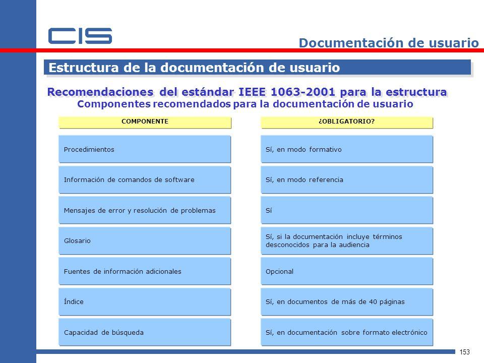 153 Documentación de usuario Estructura de la documentación de usuario Recomendaciones del estándar IEEE 1063-2001 para la estructura Componentes recomendados para la documentación de usuario COMPONENTE¿OBLIGATORIO.