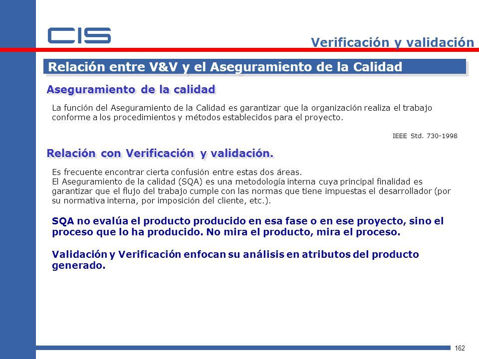 162 Verificación y validación Relación entre V&V y el Aseguramiento de la Calidad La función del Aseguramiento de la Calidad es garantizar que la organización realiza el trabajo conforme a los procedimientos y métodos establecidos para el proyecto.