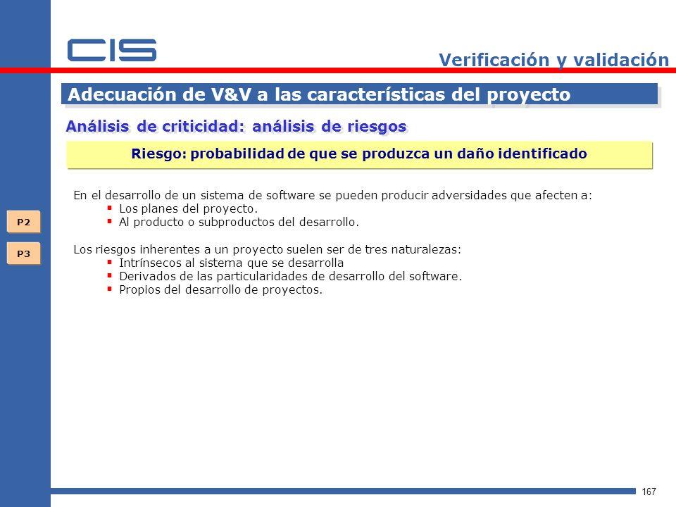 167 Verificación y validación Adecuación de V&V a las características del proyecto En el desarrollo de un sistema de software se pueden producir adversidades que afecten a: Los planes del proyecto.