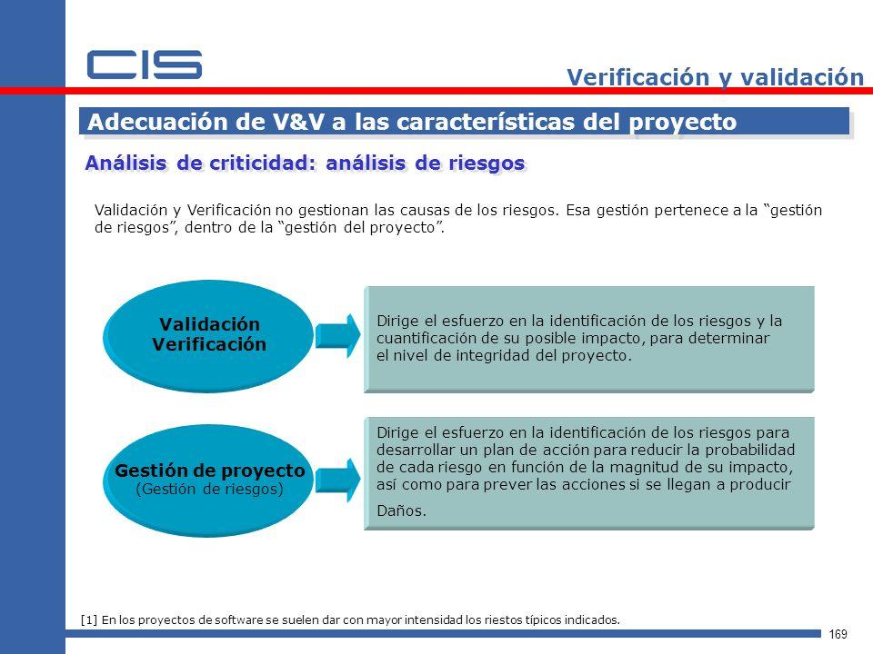 169 Verificación y validación Adecuación de V&V a las características del proyecto Análisis de criticidad: análisis de riesgos [1] En los proyectos de software se suelen dar con mayor intensidad los riestos típicos indicados.