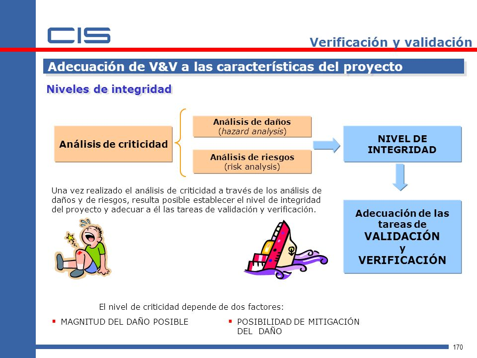 170 Verificación y validación Adecuación de V&V a las características del proyecto Una vez realizado el análisis de criticidad a través de los análisis de daños y de riesgos, resulta posible establecer el nivel de integridad del proyecto y adecuar a él las tareas de validación y verificación.