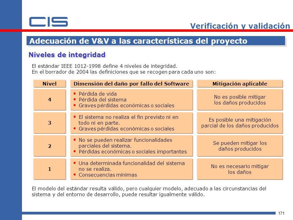171 Verificación y validación Adecuación de V&V a las características del proyecto Niveles de integridad El estándar IEEE 1012-1998 define 4 niveles de integridad.