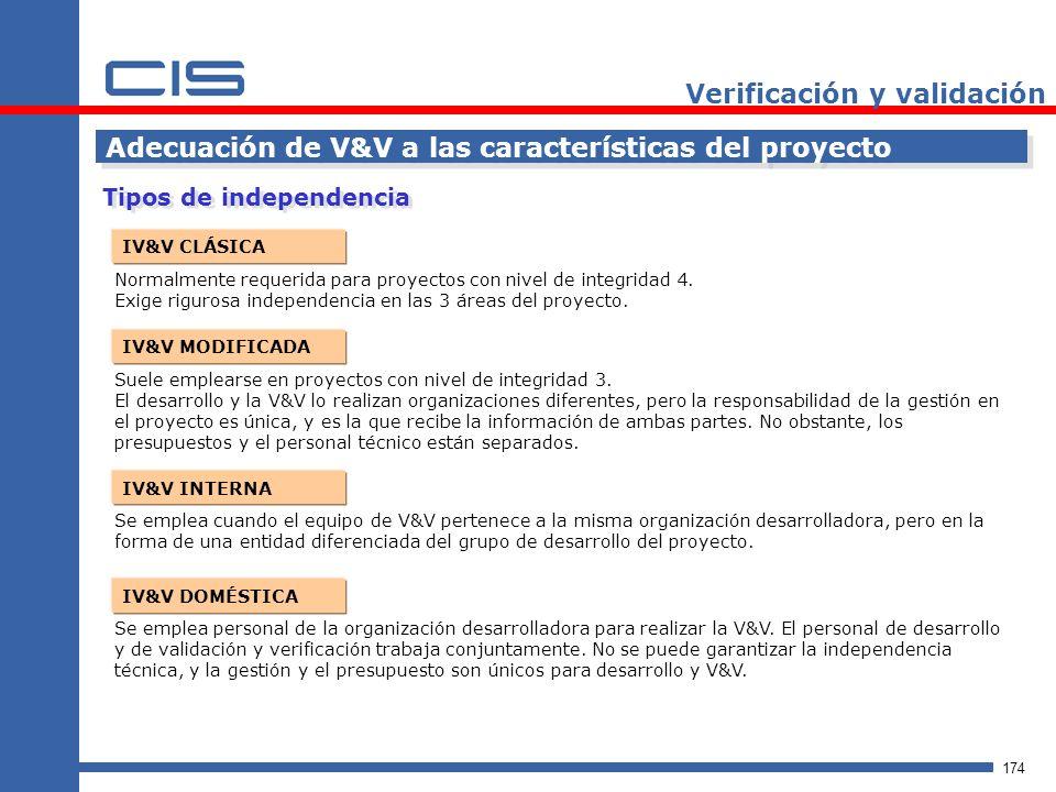 174 Verificación y validación Tipos de independencia Adecuación de V&V a las características del proyecto Normalmente requerida para proyectos con nivel de integridad 4.